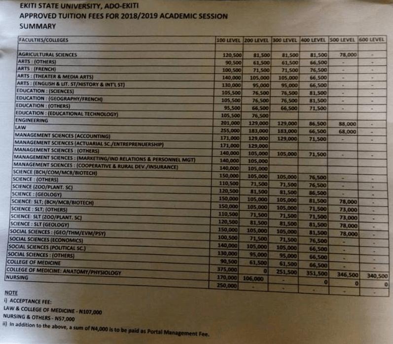 eksu school fees 2018 2019